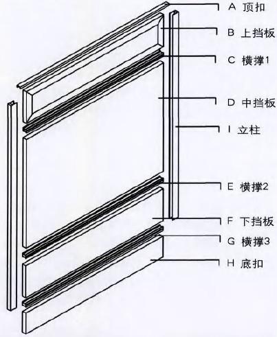 (图1屏风结构图)