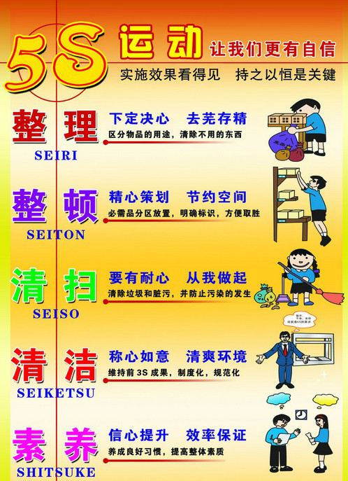 5s现场管理法在企业管理中的实施及作用
