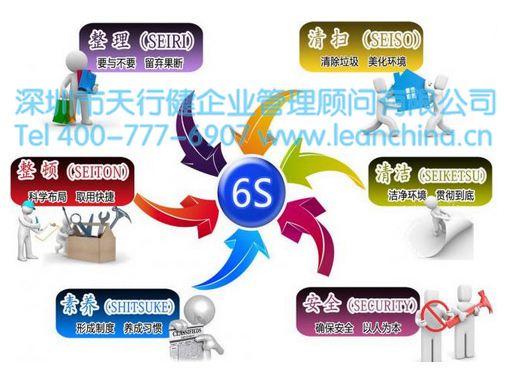 企业生产现场6s管理实施的几点建议
