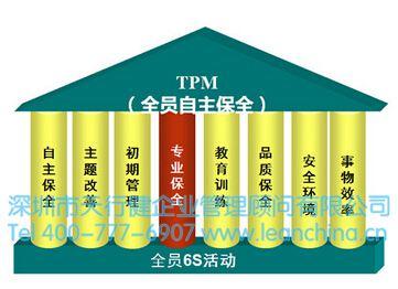 企业推行tpm管理,tpm管理对企业有什么的影响呢?