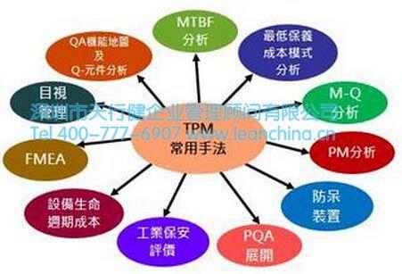 5s-tpm实施对企业安全管理的促进作用