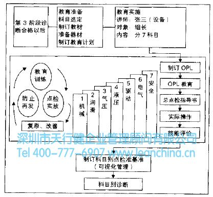 电路 电路图 电子 原理图 416_385
