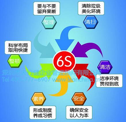 6s管理的实施就是一场变革的推行 - 精益生产管理类