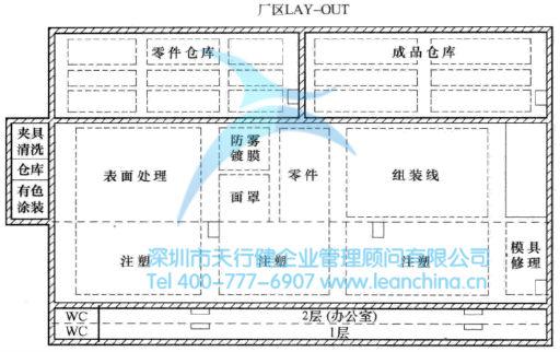 厂区平面设计图手绘