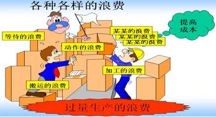 企业精益生产管理的实现手段与方法介绍