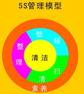 5s - 精益生产管理咨询案例_tpm咨询案例 - 精益管理