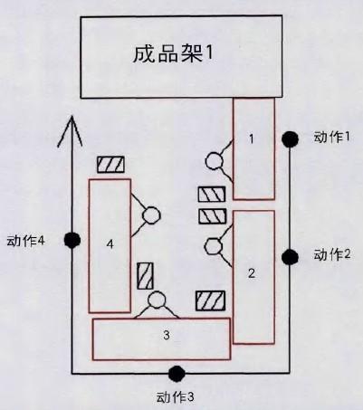 U形单元内动作传递路线