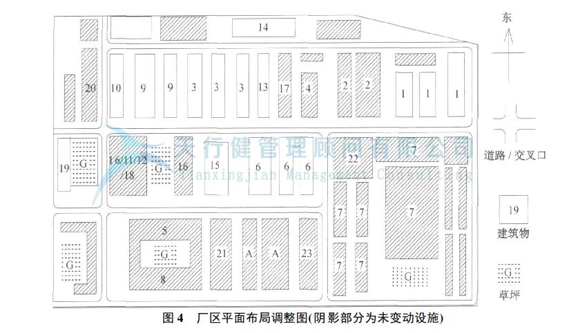 湖南工厂厂区设施布局改善案例(图5)