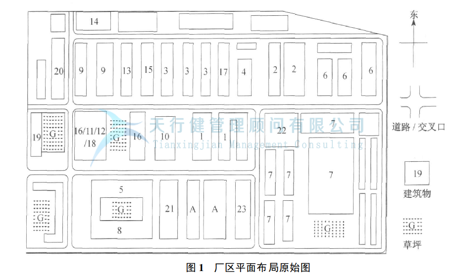 湖南工厂厂区设施布局改善案例(图1)