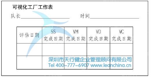 可视化工厂实施计划表